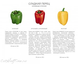 Сладкий перец - основные отличия
