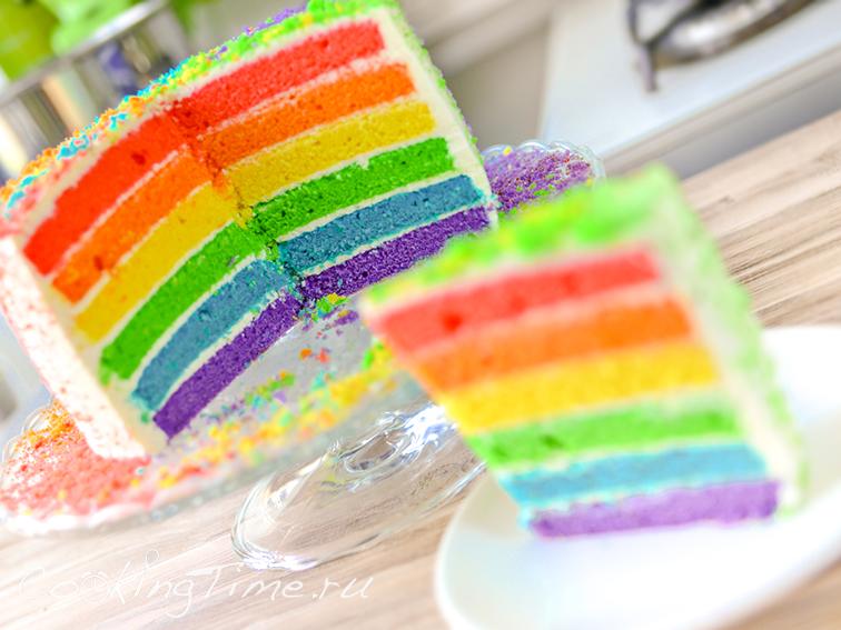 дешевый торт рецепт с фото